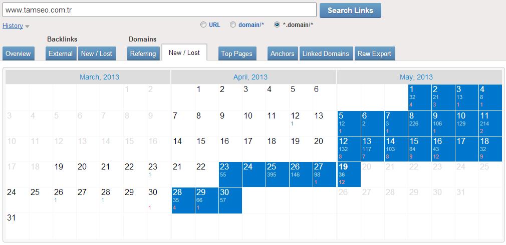 Tamseo.com.tr'nin Son 1 Aylık Backlink Profili